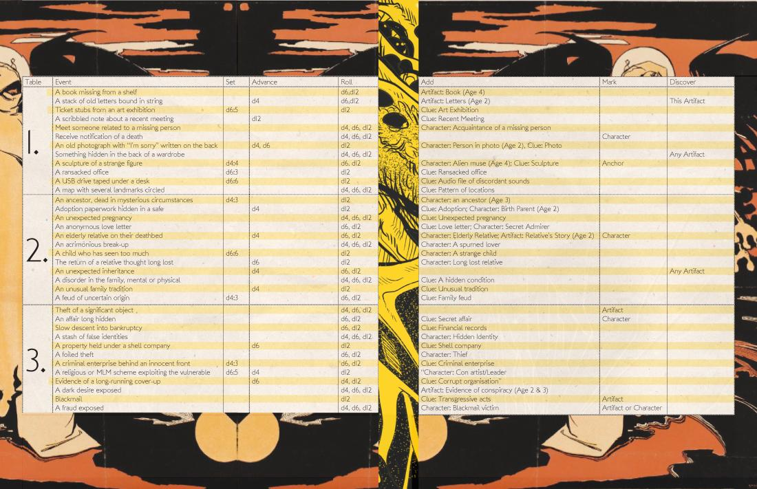 Finding Carcosa table 1-page-001.jpg